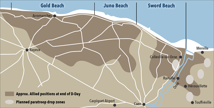 Illustration of Gold, Juno, and Sword beaches with markings for paratroop drops and approximate Allied positions at end of D-Day