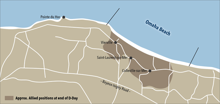 Illustration of Omaha beach with markings for the approximate Allied positions at end of D-Day