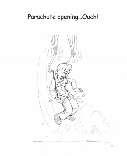 Tom Young cartoon: Parachute opening…Ouch!